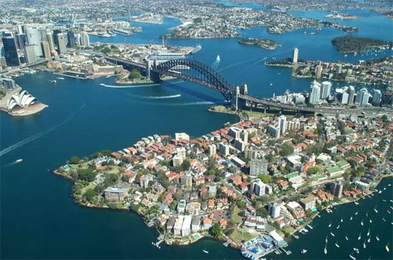 Sydney Housing Market Report June 2015